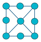 gear_graph